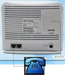 Điện thoại bàn dùng Sim điện thoại di động Vodafone MT90