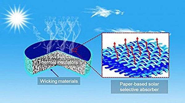 Thiết bị khử muối hiệu quả cao chạy bằng năng lượng mặt trời